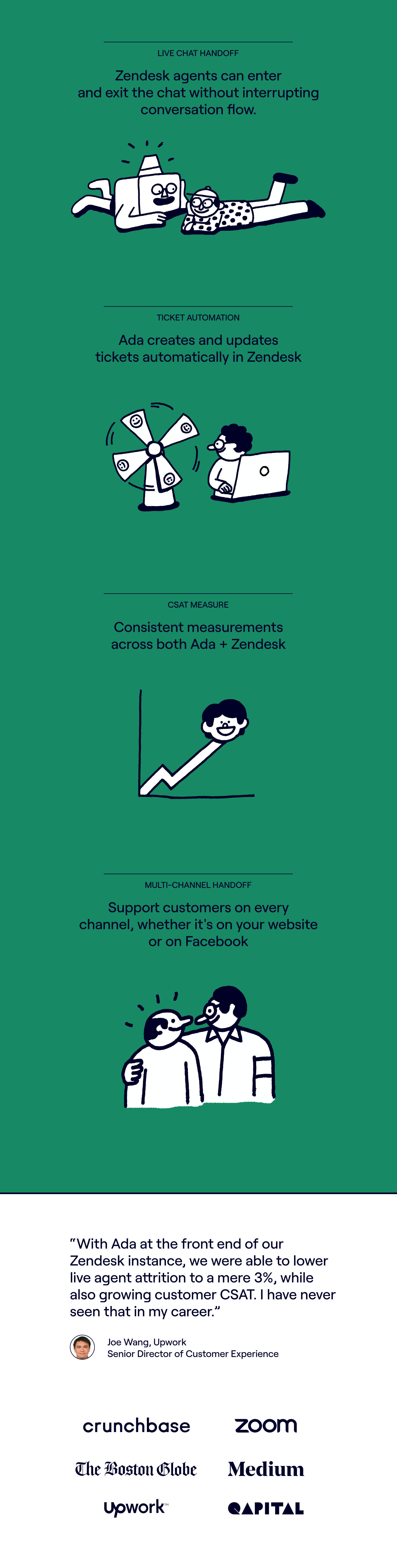 Zendesk Ada Key Features